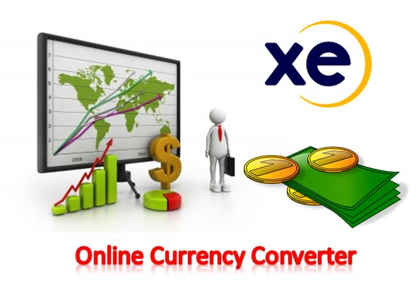 Currency Converter PKR to USD and All Dollars Rates
