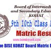 BISE Kohat Board 9th & 10th Class Annual Result 2017