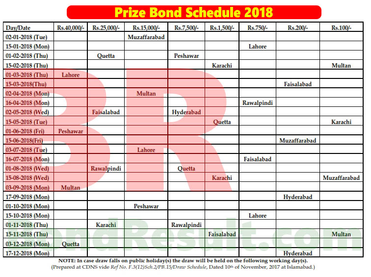 New Prize Bond Schedule 2018 Complete Draw List by savings.gov.pk