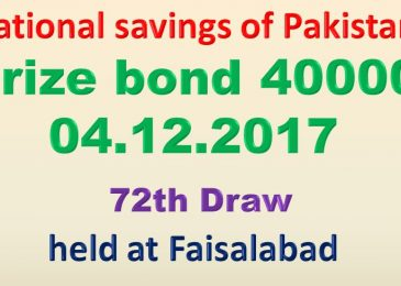 National savings Prize bond 40000 List 04.12.2017, 72th Draw held at Faisalabad