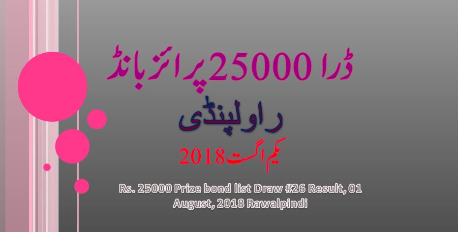 Check online 25000 RS. Prize Bond List 2018