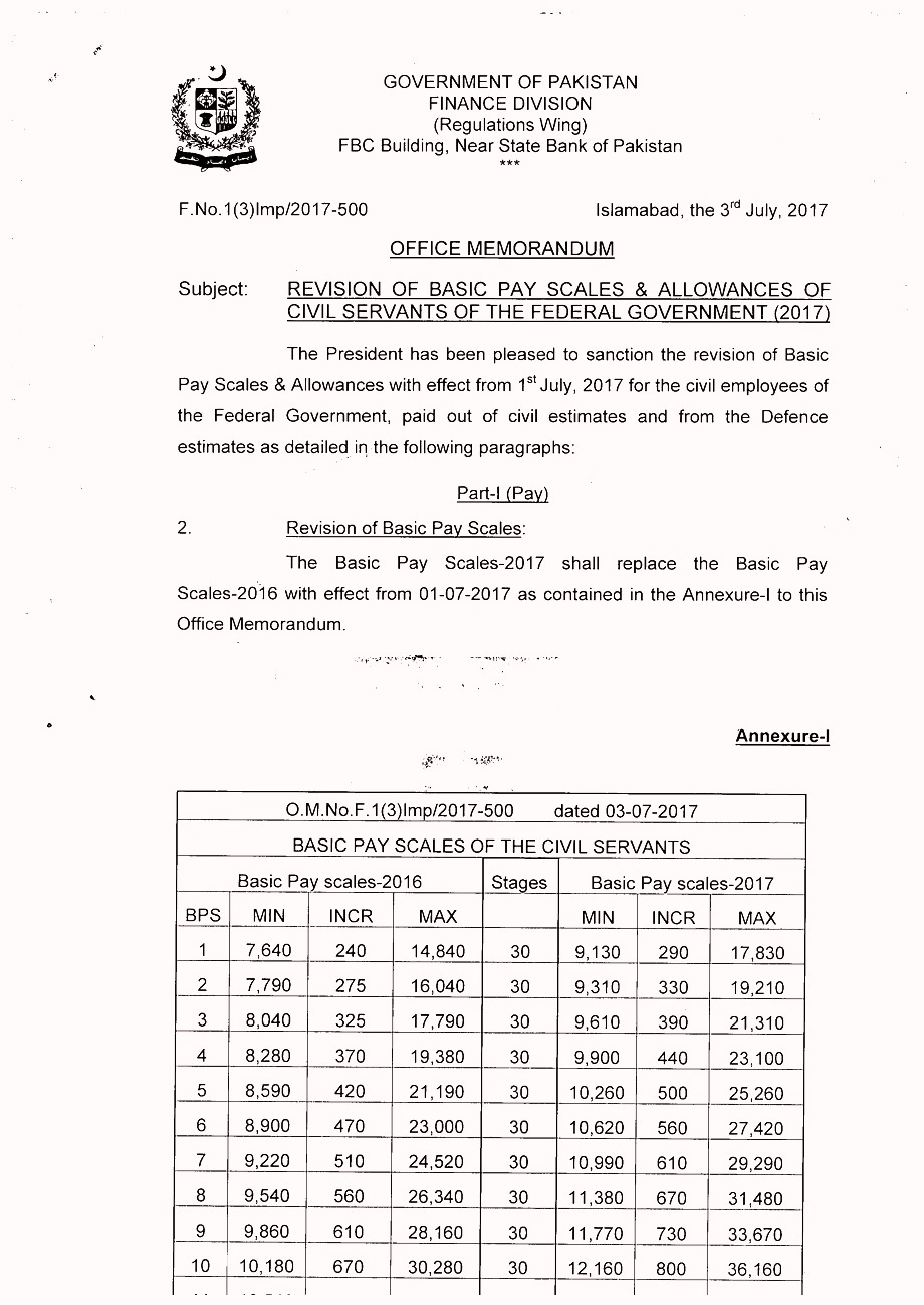 5 4 Finance department Salary Increase and Revised Pay Scale notification in Budget 2018-2019.