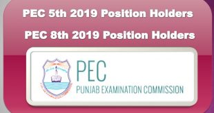 PEC Best Position Holders 8th & fifth Class Students List March 2019