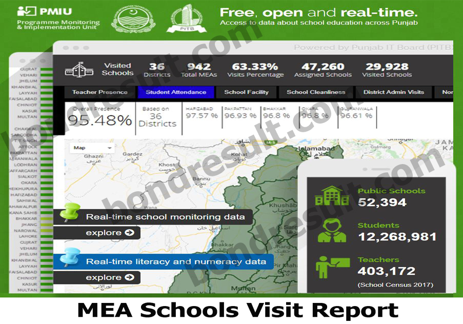 Check MEA School Visit Report online