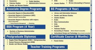 AIOU For Semester Autumn 2019 online started.