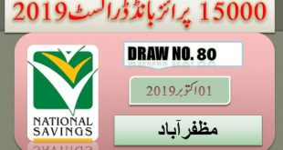 Rs 15000 Prize Bond Draw No 80 on 1 October 2019