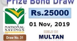 Rs. 25000 Prize bond list Draw #31, 01 November, 2019 Multan