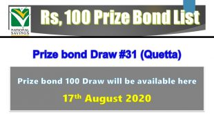 Rs. 100 Prize bond list Draw #31 Result, 17 August, 2020