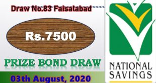 Rs. 7500 Prize bond list Draw August 2020