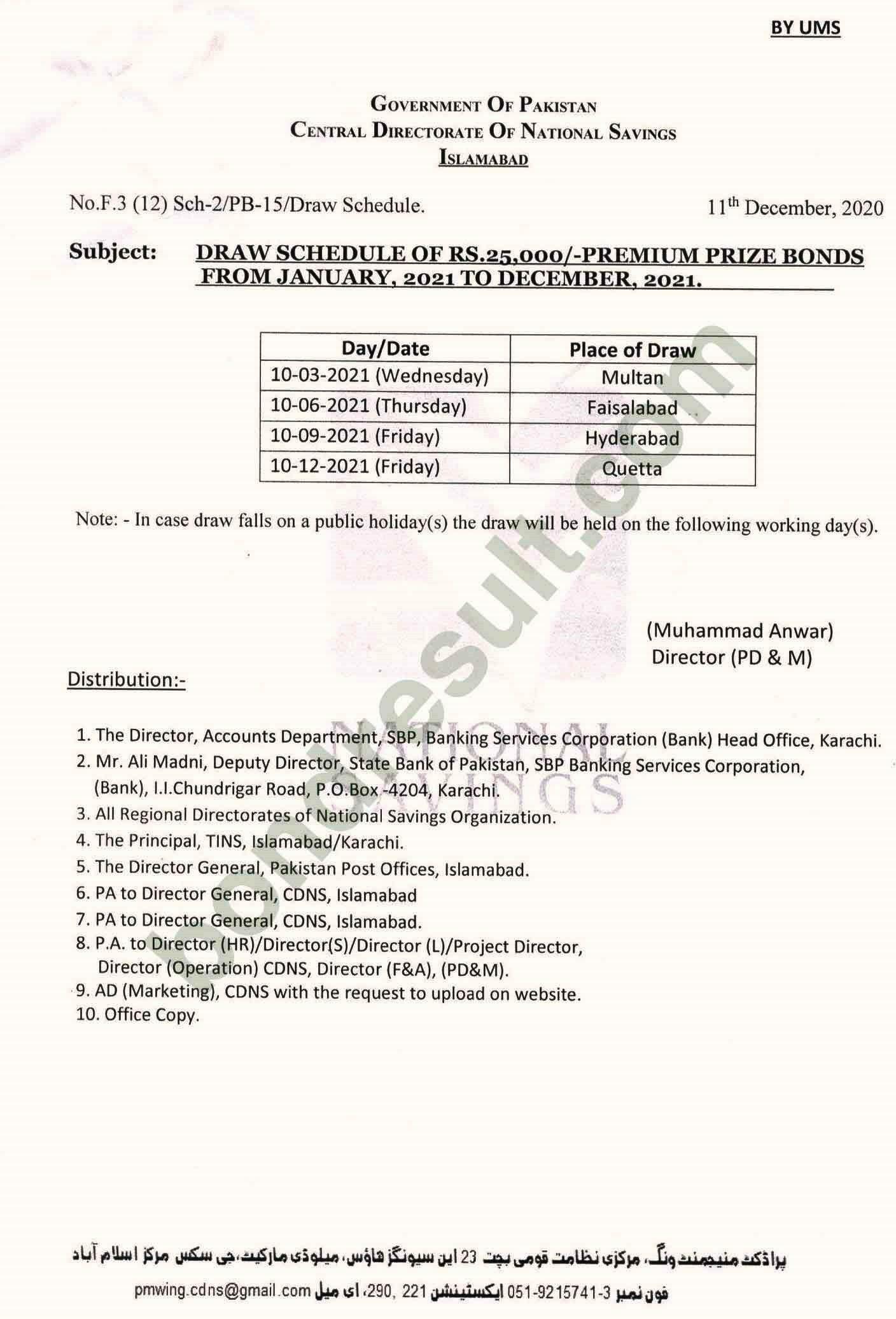 25000 Premium Prize Bond Schedule 2021