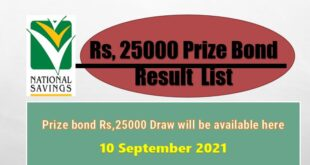 Rs. 25000 Premium Prize bond list Draw #03 Result, 10 Septem